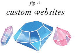 fig. A: custom websites